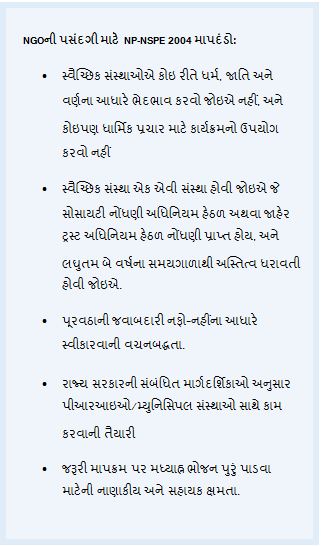 role-of-ngos-gujarati